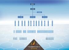 亚游集团网址 组织架构图